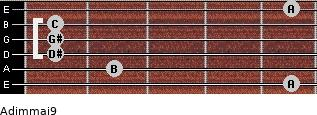Adim(maj9) for guitar on frets 5, 2, 1, 1, 1, 5