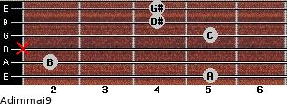 Adim(maj9) for guitar on frets 5, 2, x, 5, 4, 4