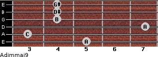 Adim(maj9) for guitar on frets 5, 3, 7, 4, 4, 4
