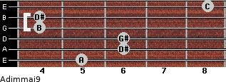 Adim(maj9) for guitar on frets 5, 6, 6, 4, 4, 8