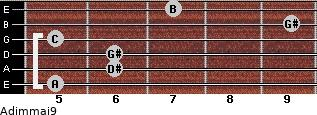 Adim(maj9) for guitar on frets 5, 6, 6, 5, 9, 7