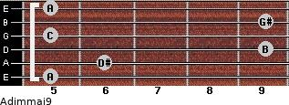 Adim(maj9) for guitar on frets 5, 6, 9, 5, 9, 5