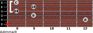 Adim(maj9) for guitar on frets x, 12, 9, 8, 9, 8