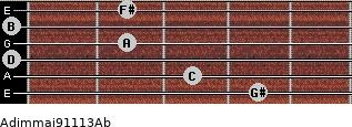 Adim(maj9/11/13)/Ab for guitar on frets 4, 3, 0, 2, 0, 2