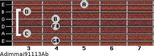 Adim(maj9/11/13)/Ab for guitar on frets 4, 3, 4, 4, 3, 5