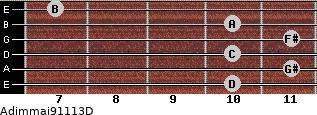 Adim(maj9/11/13)/D for guitar on frets 10, 11, 10, 11, 10, 7