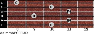 Adim(maj9/11/13)/D for guitar on frets 10, 11, 9, 11, 10, 8
