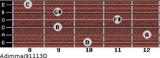 Adim(maj9/11/13)/D for guitar on frets 10, 12, 9, 11, 9, 8