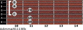 Adim(maj9/11/13)/Eb for guitar on frets 11, 11, 10, 11, 10, 10