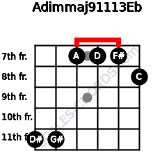 Adim(maj9/11/13)/Eb for guitar on frets 11, 11, 7, 7, 7, 8