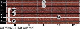 Adim(maj9/11)/A# add(m2) guitar chord