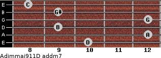 Adim(maj9/11)/D add(m7) guitar chord