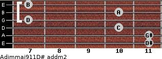 Adim(maj9/11)/D# add(m2) guitar chord