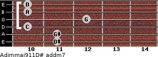 Adim(maj9/11)/D# add(m7) guitar chord