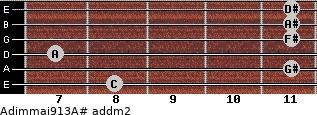 Adim(maj9/13)/A# add(m2) guitar chord