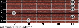 Adim(maj9/13)/Bb add(m2) guitar chord