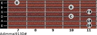 Adim(maj9/13)/D# for guitar on frets 11, 11, 10, 11, 10, 7