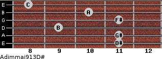 Adim(maj9/13)/D# for guitar on frets 11, 11, 9, 11, 10, 8