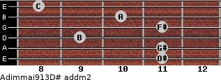 Adim(maj9/13)/D# add(m2) guitar chord