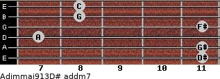 Adim(maj9/13)/D# add(m7) guitar chord