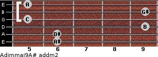 Adim(maj9)/A# add(m2) guitar chord