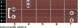 Adim(maj9)/B add(m2) guitar chord