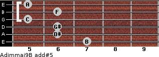 Adim(maj9)/B add(#5) guitar chord