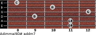 Adim(maj9)/D# add(m7) guitar chord