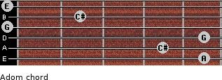 Adom for guitar on frets 5, 4, 5, 0, 2, 0