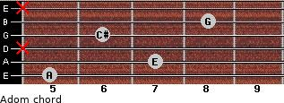 Adom for guitar on frets 5, 7, x, 6, 8, x