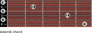 Adom6 for guitar on frets 5, 0, 4, 0, 2, 0