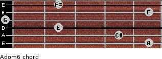 Adom6 for guitar on frets 5, 4, 2, 0, 5, 2