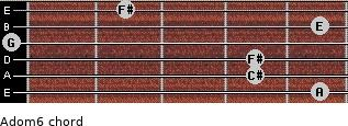 Adom6 for guitar on frets 5, 4, 4, 0, 5, 2