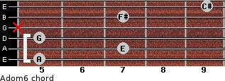 Adom6 for guitar on frets 5, 7, 5, x, 7, 9
