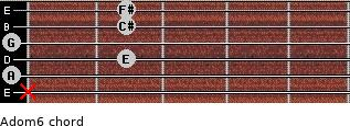 Adom6 for guitar on frets x, 0, 2, 0, 2, 2