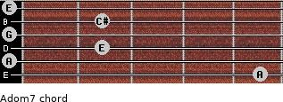 Adom7 for guitar on frets 5, 0, 2, 0, 2, 0