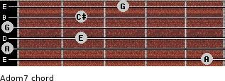 Adom7 for guitar on frets 5, 0, 2, 0, 2, 3