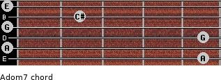 Adom7 for guitar on frets 5, 0, 5, 0, 2, 0
