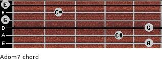 Adom7 for guitar on frets 5, 4, 5, 0, 2, 0