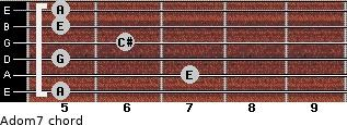 Adom7 for guitar on frets 5, 7, 5, 6, 5, 5