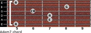 Adom7 for guitar on frets 5, 7, 7, 6, 8, 5