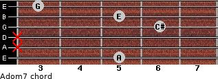 Adom7 for guitar on frets 5, x, x, 6, 5, 3