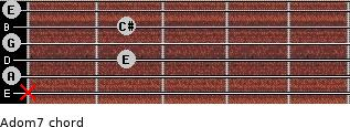 Adom7 for guitar on frets x, 0, 2, 0, 2, 0