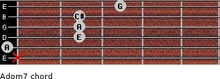 Adom7 for guitar on frets x, 0, 2, 2, 2, 3