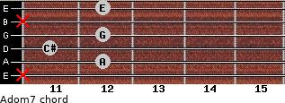 Adom7 for guitar on frets x, 12, 11, 12, x, 12
