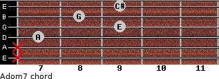 Adom7 for guitar on frets x, x, 7, 9, 8, 9