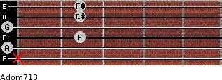 Adom7/13 for guitar on frets x, 0, 2, 0, 2, 2