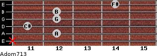 Adom7/13 for guitar on frets x, 12, 11, 12, 12, 14