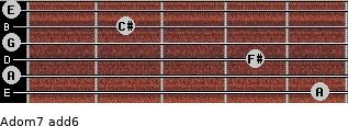 Adom7(add6) for guitar on frets 5, 0, 4, 0, 2, 0