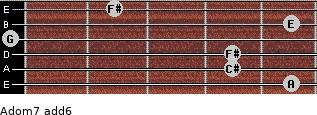 Adom7(add6) for guitar on frets 5, 4, 4, 0, 5, 2